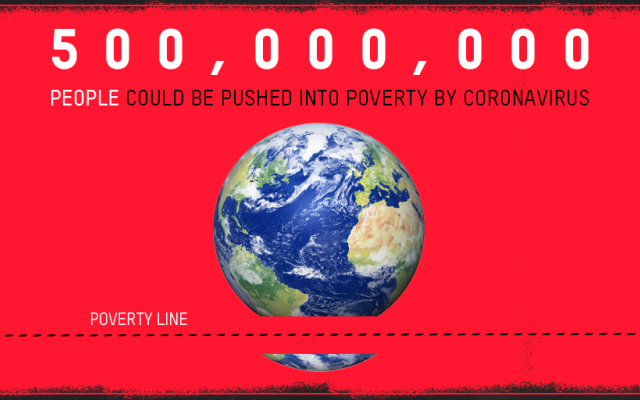 500,000,000 could be pushed into poverty by Coronavirus