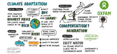 Sketchnotes taken during the climate adaptation webinar