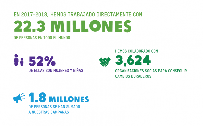 Impact numbers 2017-2018 - Spanish